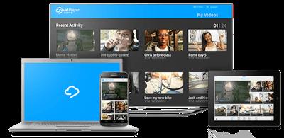 Tampilan Real Player Di semua TV,Laptop,Android ,Smartphone