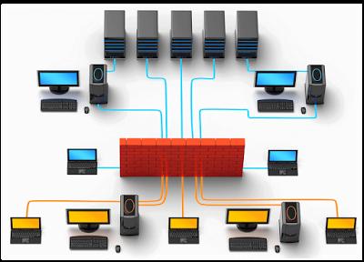 Informasi Berbagai Macam dan Manfaat Jaringan Komputer