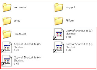 Virus Shortcut di komputer